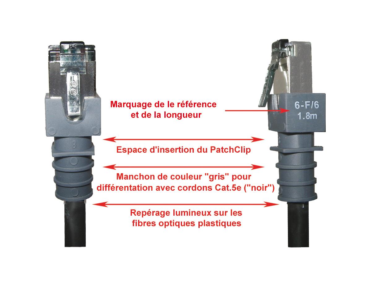 Class6Patch (Cat 6 RJ45 patch cords)